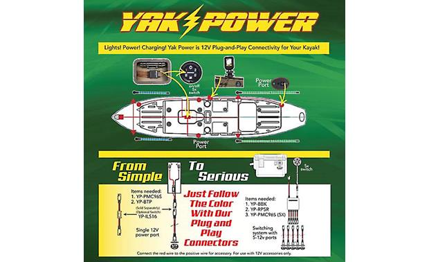 Yak-Power Power Panel Other