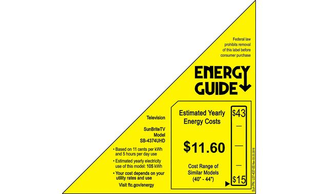 SunBriteTV® Veranda Series Energy Guide