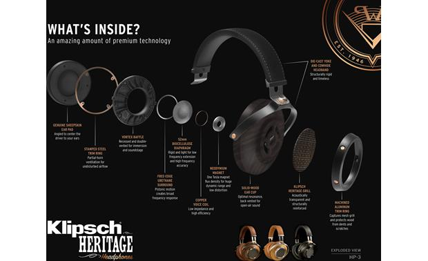 Klipsch Heritage HP-3 Other