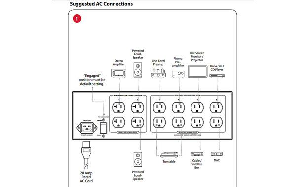 AudioQuest Niagara 5000 Suggested AC connections