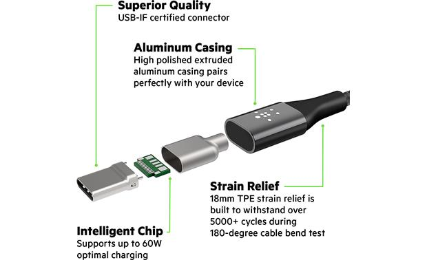 Belkin MixIt USB-C™ Cable Other