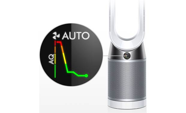Dyson Pure Cool™ TP04 LED display shows air quality changes in real time