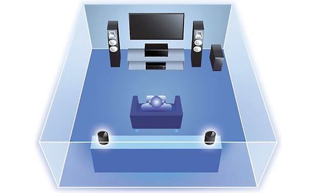 Yamaha MusicCast 20 (WX-021) Bundle Use two MusicCast 20s as wireless rear channel speakers in a MusicCast home theater system