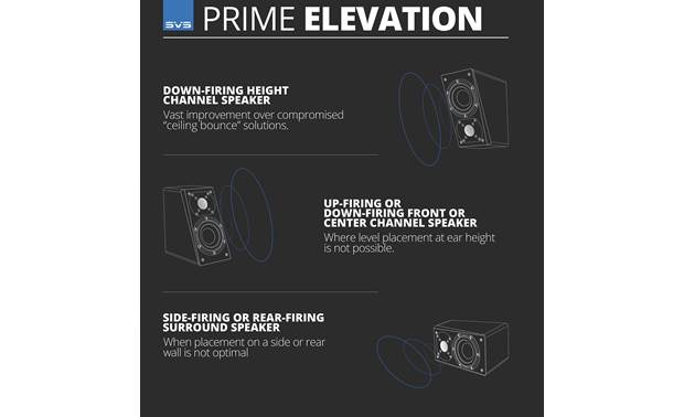 SVS Prime Elevation Three ways to enjoy the Prime Elevations' clear, detailed sound