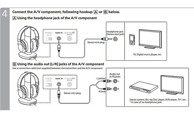 Sony WH-RF400 How to connect to your TV