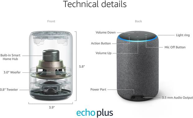 Amazon Echo Plus (2nd Generation) Black - tech specs