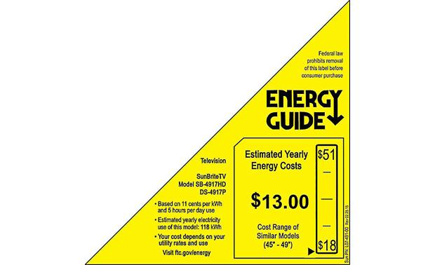 SunBriteTV® Pro Series Energy Guide