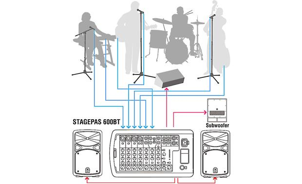 Yamaha STAGEPAS 600BT Other