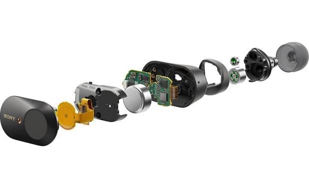 Sony WF-1000XM3 Exploded view shows the sophisticated audio, wireless, and noise-cancellation circuitry in each earbud