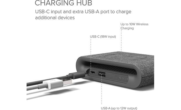 iOttie iON Wireless Plus The rear USB output lets you charge a wired device like another phone or tablet