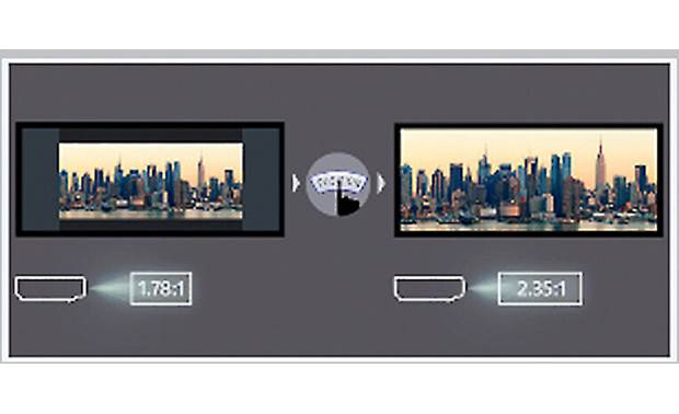 Sony VPL-VW915ES Picture Position Memory can store lens settings for up to five screen formats