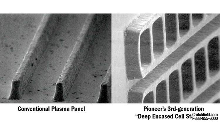 Pioneer PDP-4330HD Deep-Encased <BR>Cell Structure