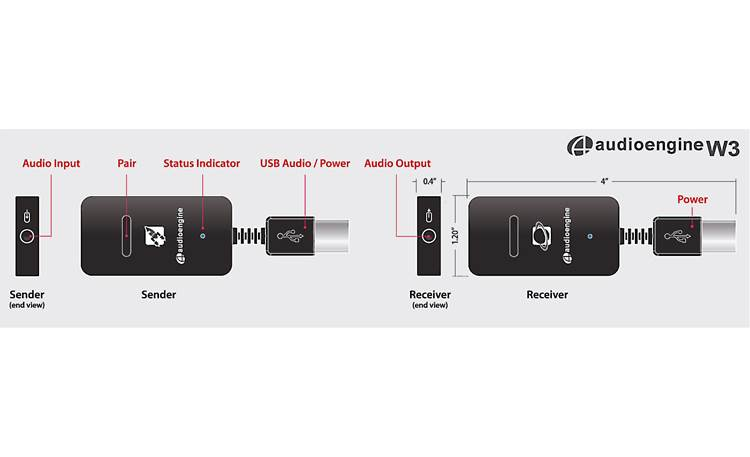 Audioengine W3 Sender and Receiver detail