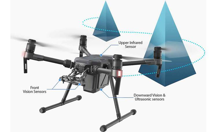 DJI Matrice 210 FlightAutonomy uses information from sensors to avoid in-flight obstacles