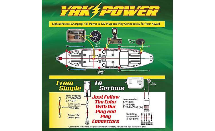 Yak Power YP-RP5R Power Panel Other