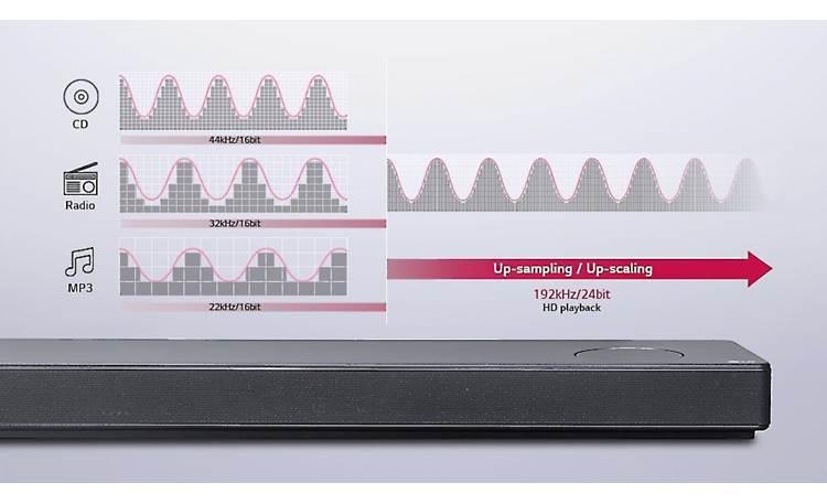 LG SL10YG 24-bit upsampling improves the sound of lower-resolution music files