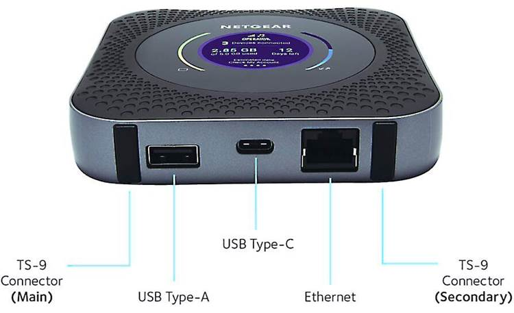 NETGEAR Nighthawk® M1 Connections
