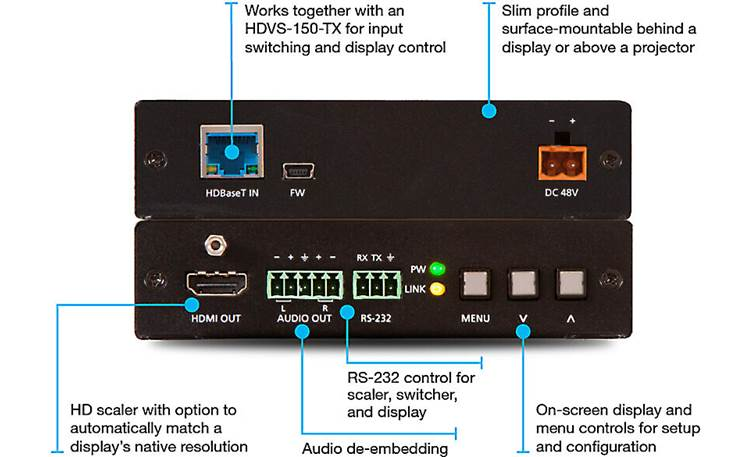 Atlona HDBaseT™ HDVS-150-KIT Features and benefits of the receiver