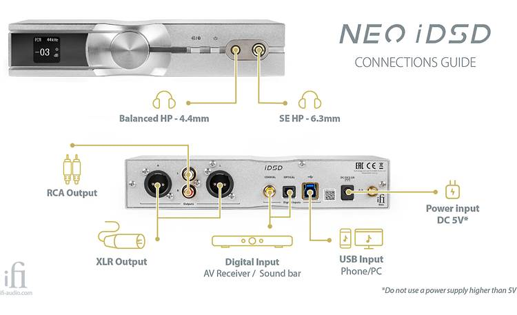iFi Audio NEO iDSD Connections