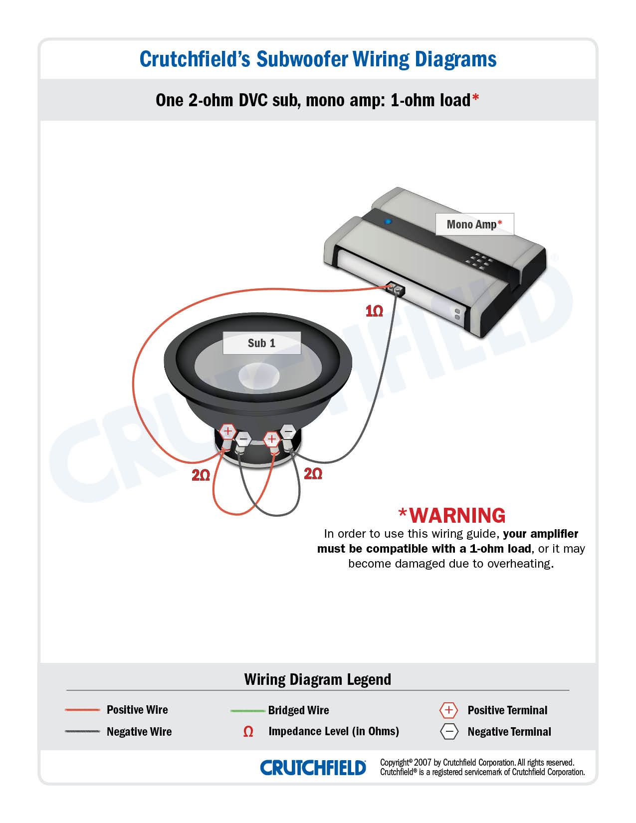 Subwoofer Wiring Diagrams How To Wire Your Subs Diagram For 2007 Camry Jbl Amp If Cant Deliver Its Full Power At That Impedance And You Want Maximize Systems Could Either Get A Different Or