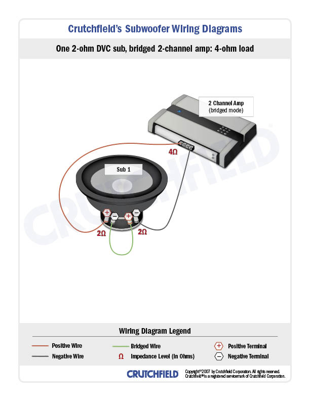 amplifier wiring diagrams how to add an amplifier to your car audio Home Audio Subwoofer Wiring the model number and impedances are marked by the wiring terminals if you have the dvc 4 ohm model, you wire it to a bridged 2 channel amp like this