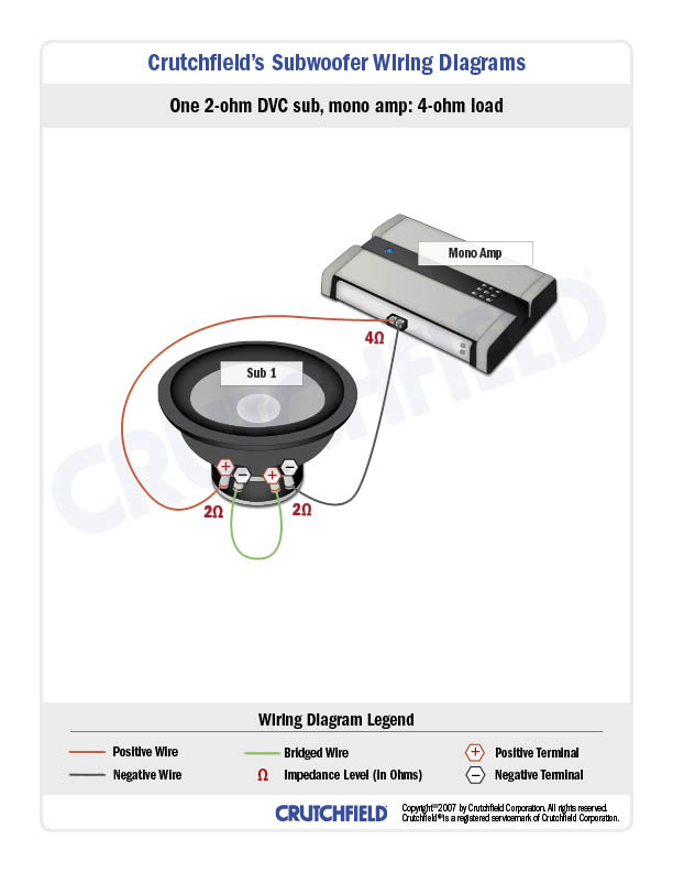 1DVC_2 ohm_mono quick guide to matching subs & amps how to put together the best jl audio w6v2 wiring diagram at metegol.co