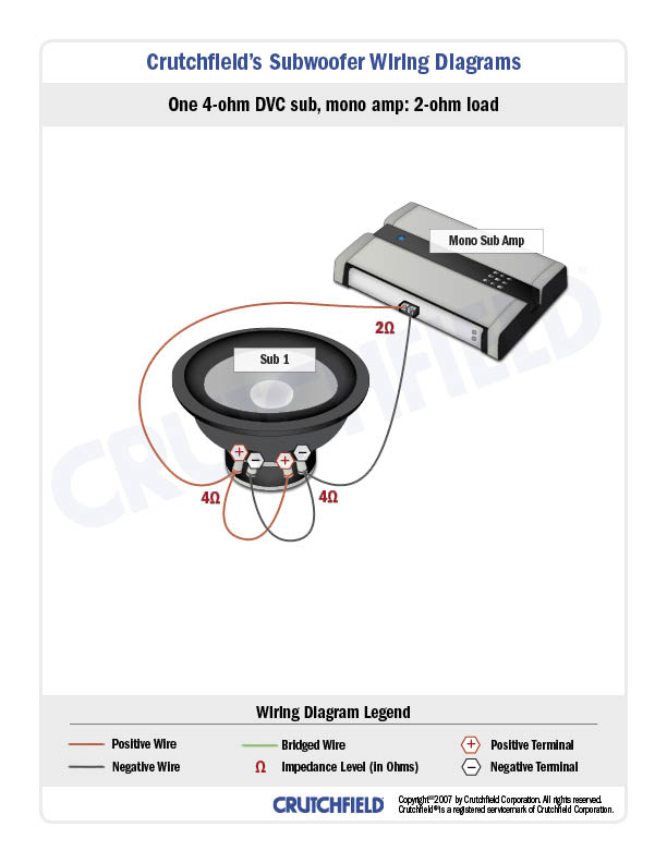 subwoofer wiring diagrams how to wire your subs rh crutchfield com Crutchfield Wiring Diagrams 4 Ohm DVC Sub Wiring to Mono Amp
