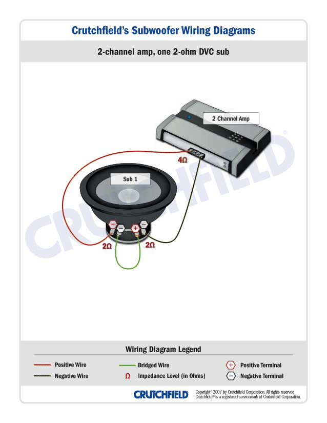 Basic Subwoofer Wiring Diagram : Channel amp wiring diagram
