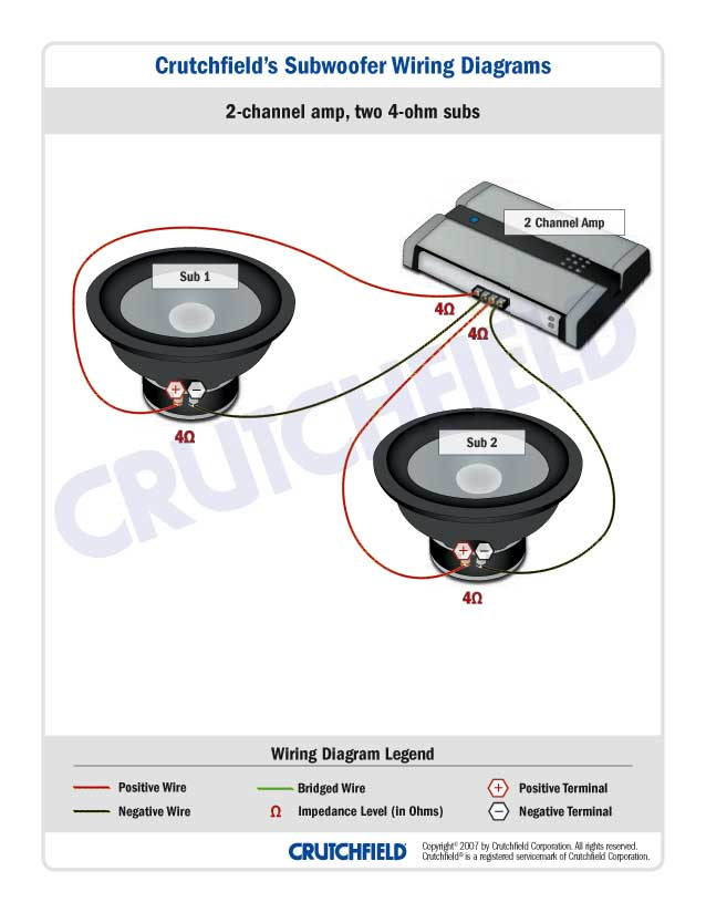 2 ohm dvc wiring diagram dvc wiring diagram wirdig dual voice coil wiring diagram as well 2 ohm subwoofer wiring diagram
