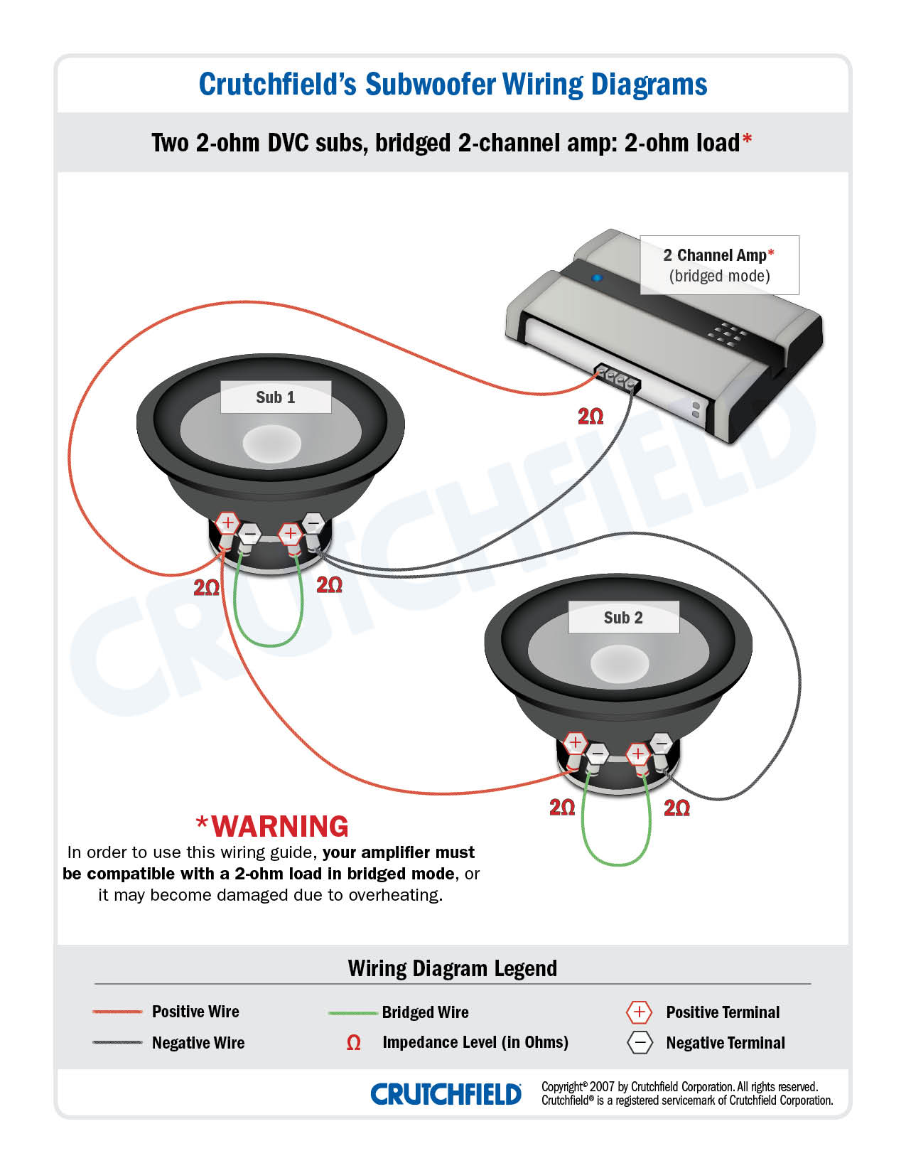 subwoofer wiring diagrams rh crutchfield com Single Subwoofer Wiring 1 Ohm Subwoofer Wiring
