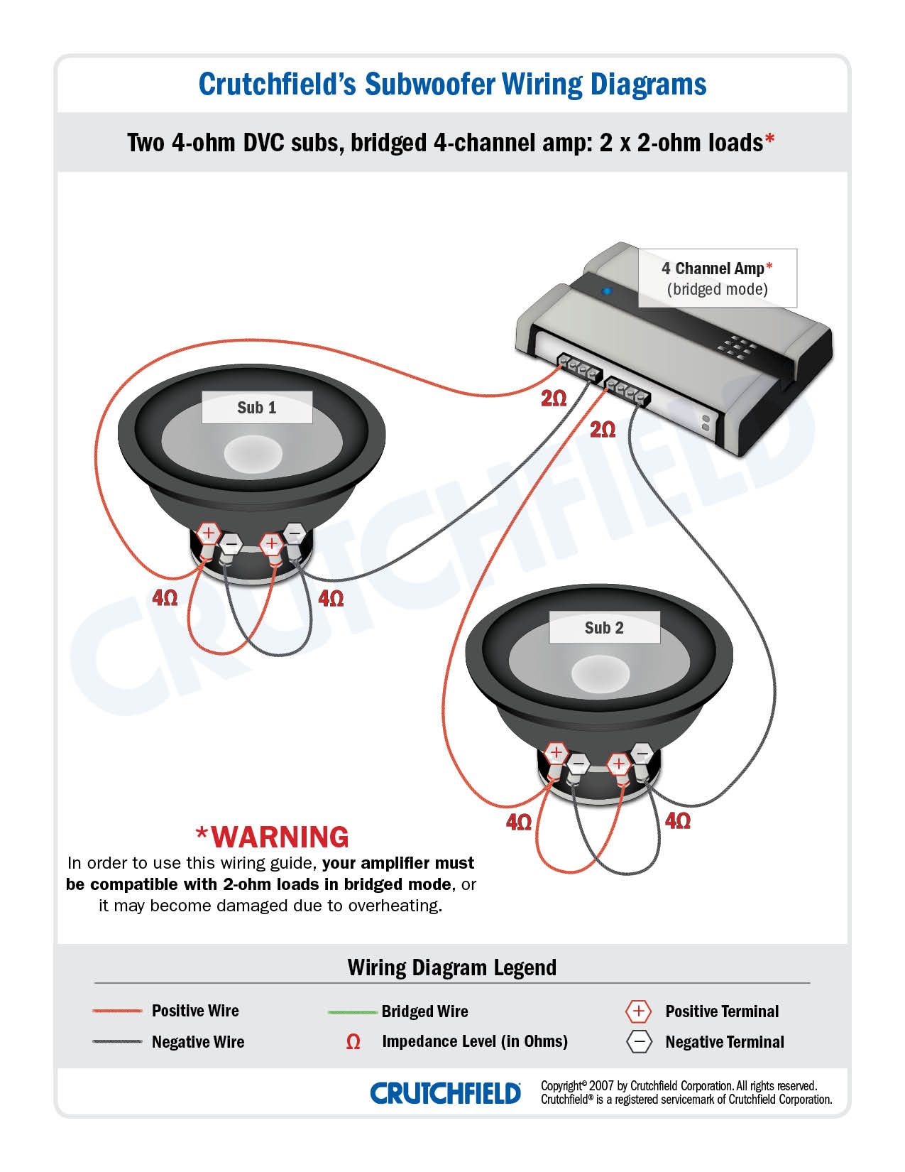 subwoofer wiring diagrams alpine sws-10d2 at Alpine Type S Wiring Diagram