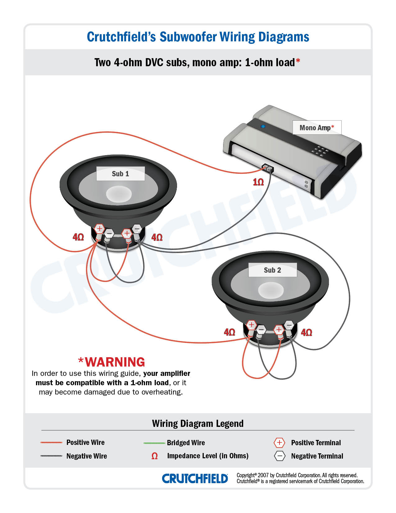 Subwoofer Wiring Diagrams — How to Wire Your Subs on dual voice coil sub wiring-diagram, 2 ohm dvc wiring-diagram, bridge 2 subwoofers wiring-diagram,