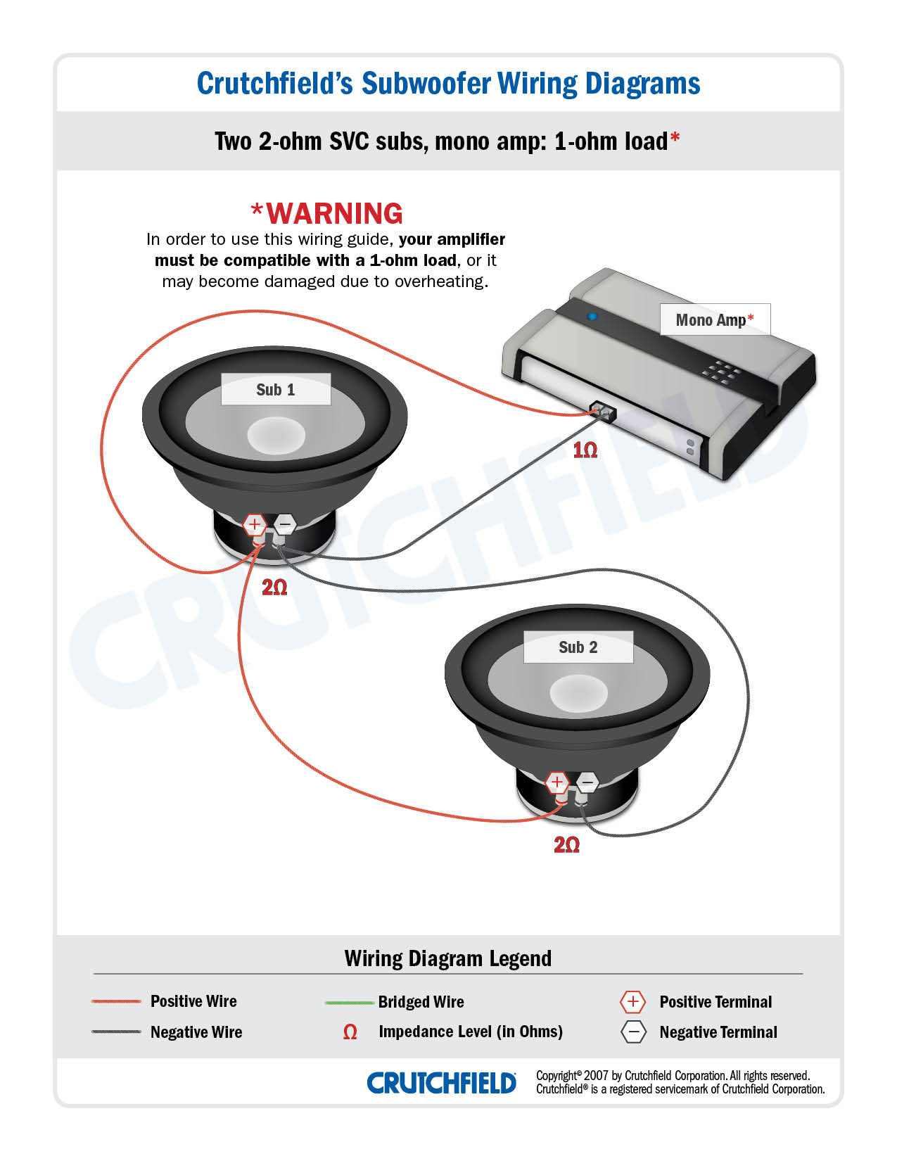 subwoofer wiring diagrams how to wire your subs rh crutchfield com dual 2 ohm subwoofer wiring 2 svc 2 ohm subs wiring