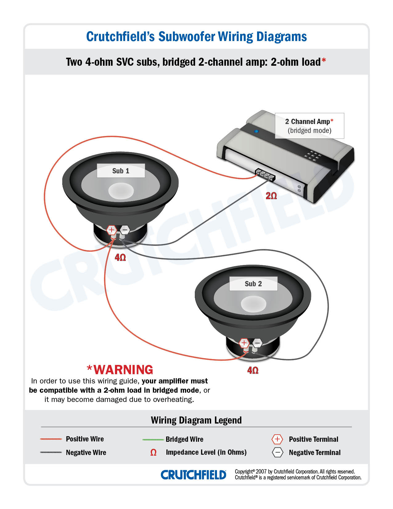 2 SVC 4 ohm 2 ch low imp subwoofer wiring diagrams rockford fosgate speaker wiring diagram at bakdesigns.co