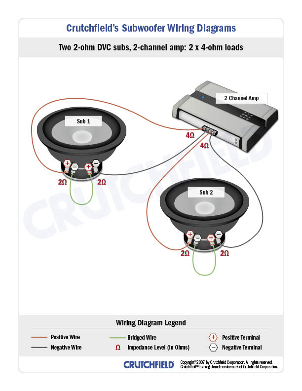 subwoofer wiring diagrams how to wire your subs rh crutchfield com Dual 4 Ohm Sub Wiring to 2 Ohm Crutchfield Subwoofer Wiring Diagram