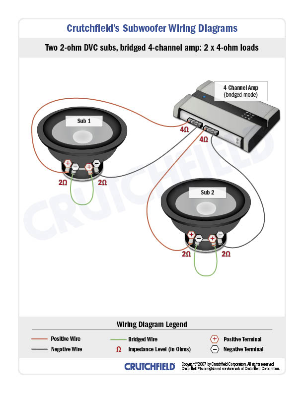 wiring subwoofers \u2014 what\u0027s all this about ohms?Wiring Diagram Besides Wiring 4 Speakers To A 2 Channel Further Dual 4 #6