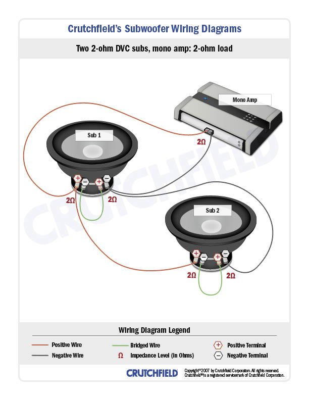 2DVC_2 ohm_mono subwoofer wiring diagrams crutchfield wiring diagrams at edmiracle.co