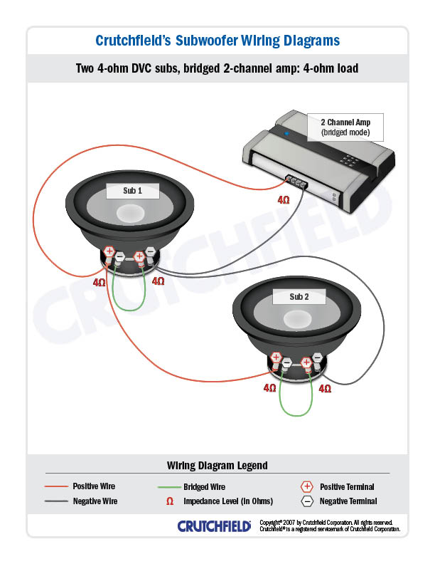 subwoofer wiring diagrams how to wire your subs rh crutchfield com 4 ohm dual voice coil subwoofer wiring diagram 2 4 ohm dual voice coil wiring diagram
