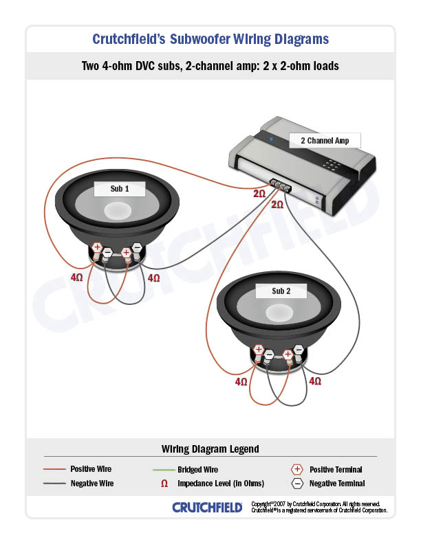 Subwoofer wiring diagrams how to wire your subs theyre equivalent the amp will put out the same wattage in each case asfbconference2016 Image collections