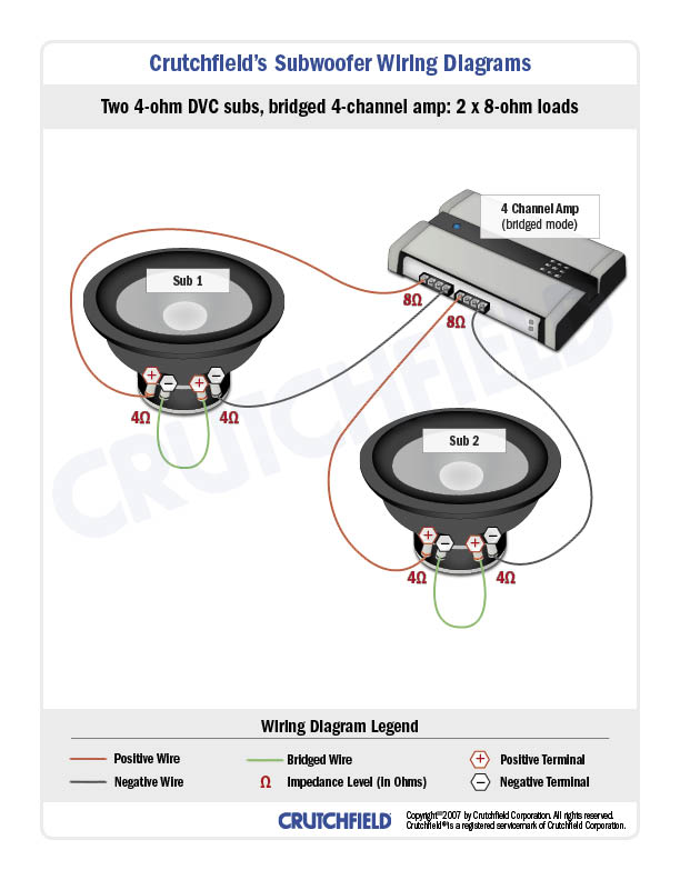 speaker 8 ohm dvc wiring diagram svc 4 ohm dvc wiring diagram