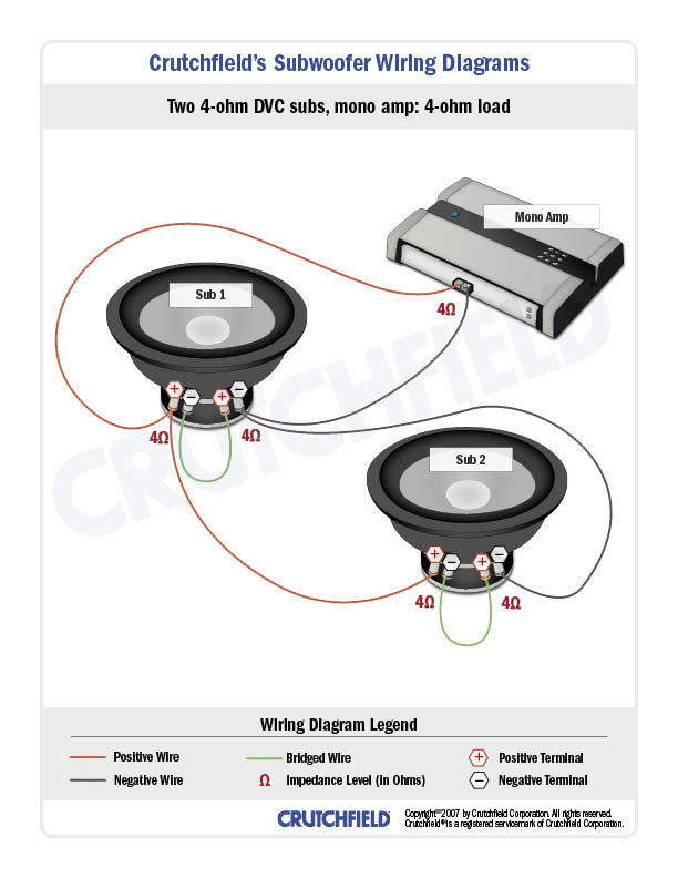 subwoofer wiring diagrams how to wire your subs rh crutchfield com amplifier subwoofer wiring diagram mono sub amp wiring diagram