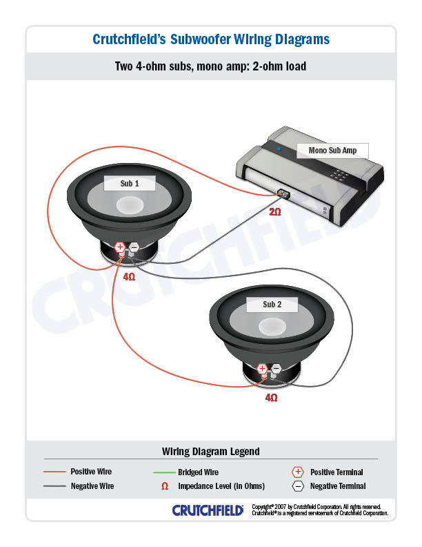 subwoofer wiring diagrams \u2014 how to wire your subs Crutchfield Wiring Diagrams greg, two single voice coil (svc) 4 ohm subs can only get wired together to form a 2 ohm or an 8 ohm load you\u0027ll want to wire your gear together