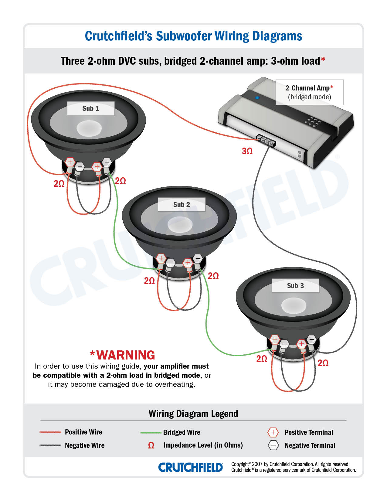 3 DVC 2 ohm 2 ch low imp subwoofer wiring diagrams wiring diagram for dual voice coil subwoofers at eliteediting.co
