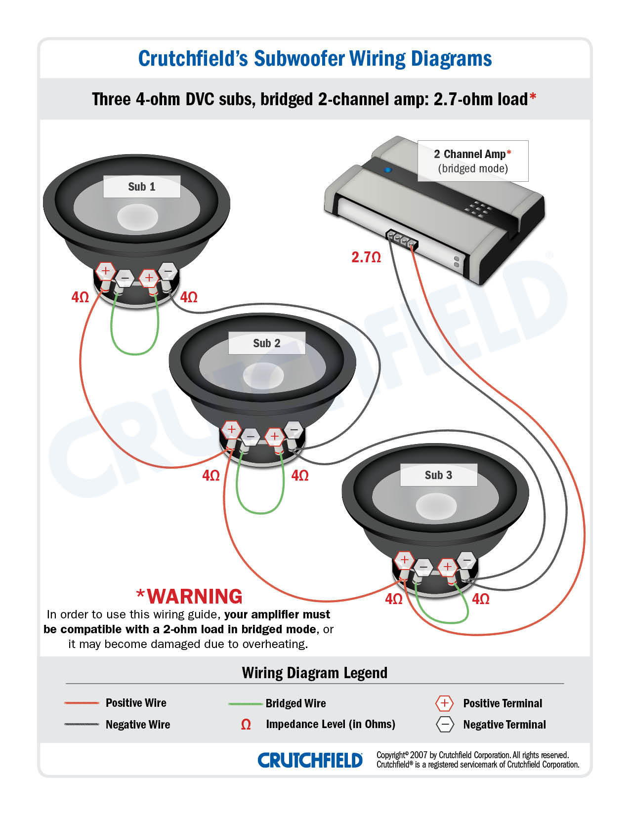 subwoofer wiring diagrams 3 dvc 4 ohm 2ch low imp