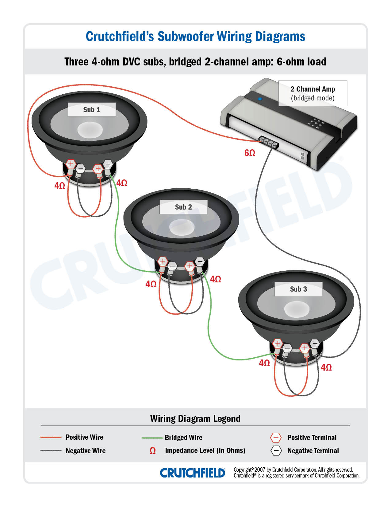 subwoofer wiring diagrams how to wire your subs rh crutchfield com rf tech woofer wiring wizard rockford woofer wiring wizard