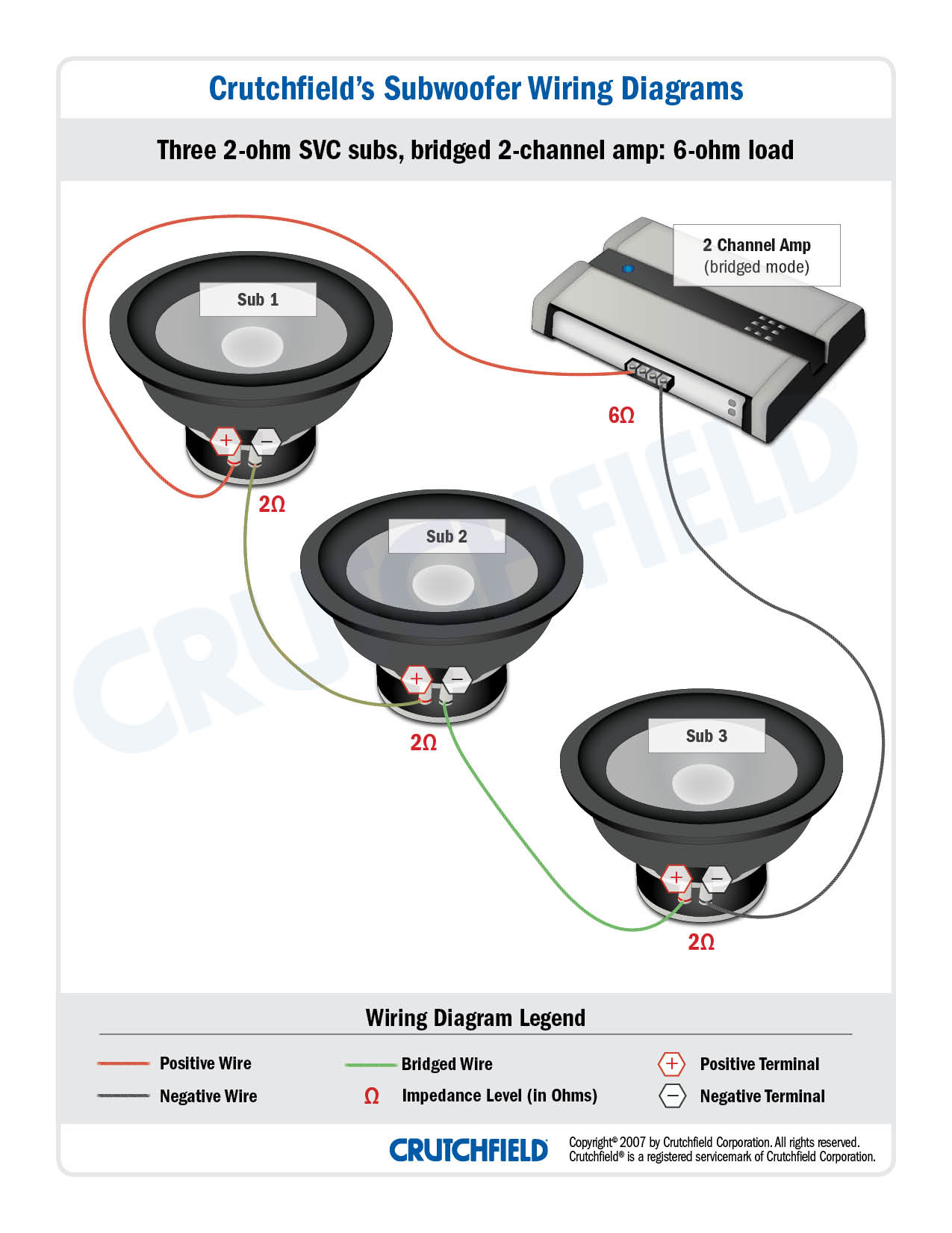 3 SVC 2 ohm 2 ch subwoofer wiring diagrams