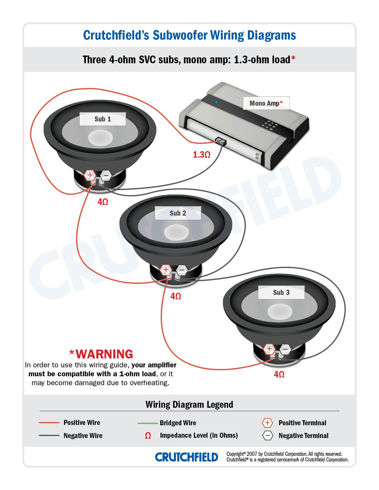 subwoofer wiring diagrams rh crutchfield com single voice coil subwoofer wiring diagram single voice coil 4 ohm subwoofer wiring