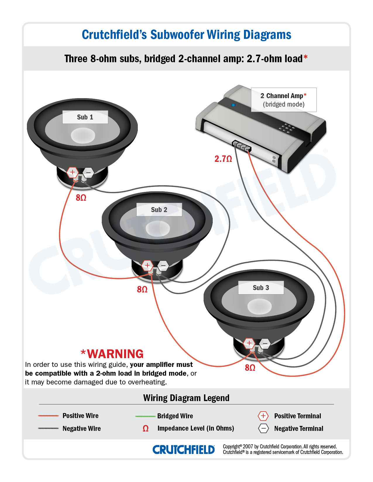 3 SVC 8 ohm 2 ch low imp subwoofer wiring diagrams crutchfield wiring diagrams at webbmarketing.co