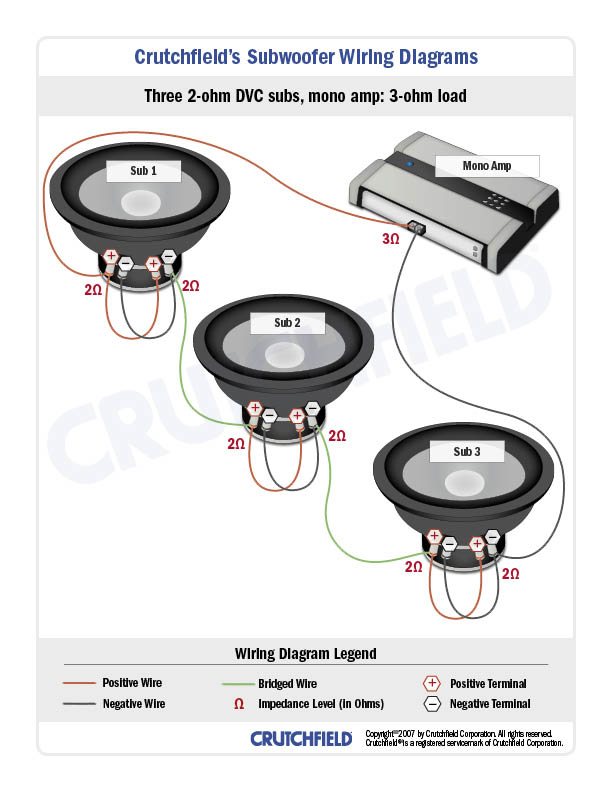 subwoofer wiring diagrams 3 dvc 2 ohm mono