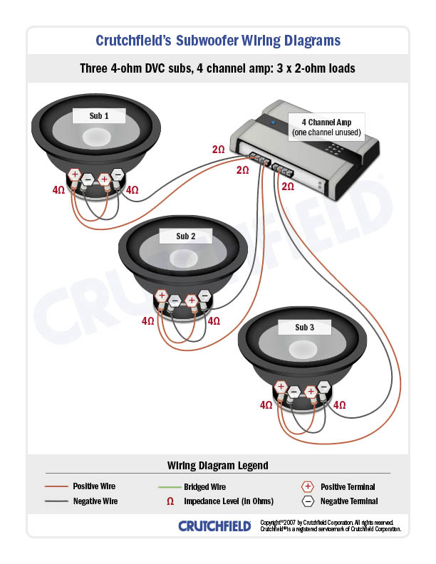 Ohm Subwoofer Wiring Diagram How To Wire A Dvc 2 Ohm Sub 2 Ohm